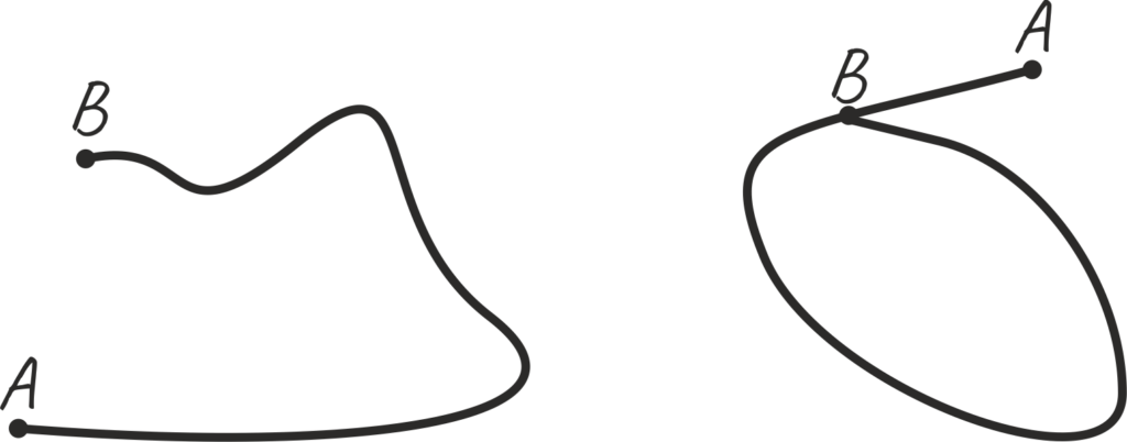 линии и точки