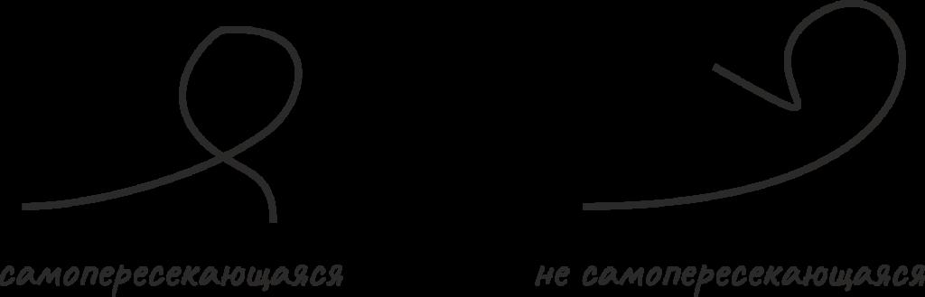 точка и линия