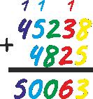 Вычитание чисел