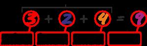 сложение 5 класс