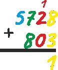 сложение чисел
