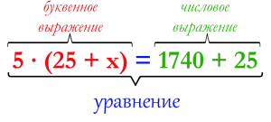 Математические выражения